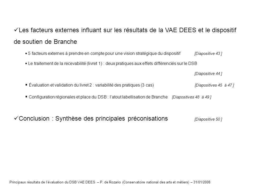 Conclusion : Synthèse des principales préconisations [Diapositive 50 ]